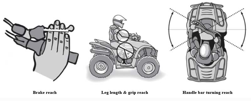ATV rental reach and fitting - break reach, leg length, handlebar turning reach
